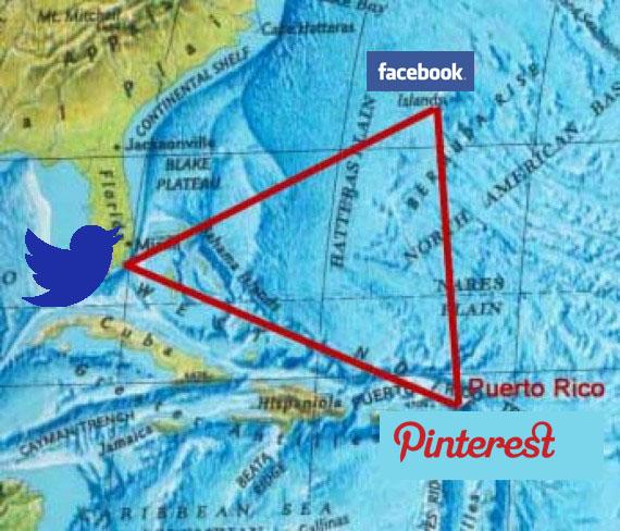 The Writer's Bermuda Triangle